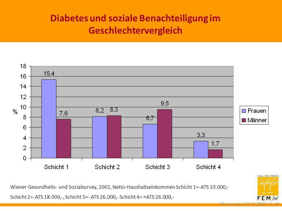 Diabetes und soziale Benachteiligung im Geschlechtervergleich
