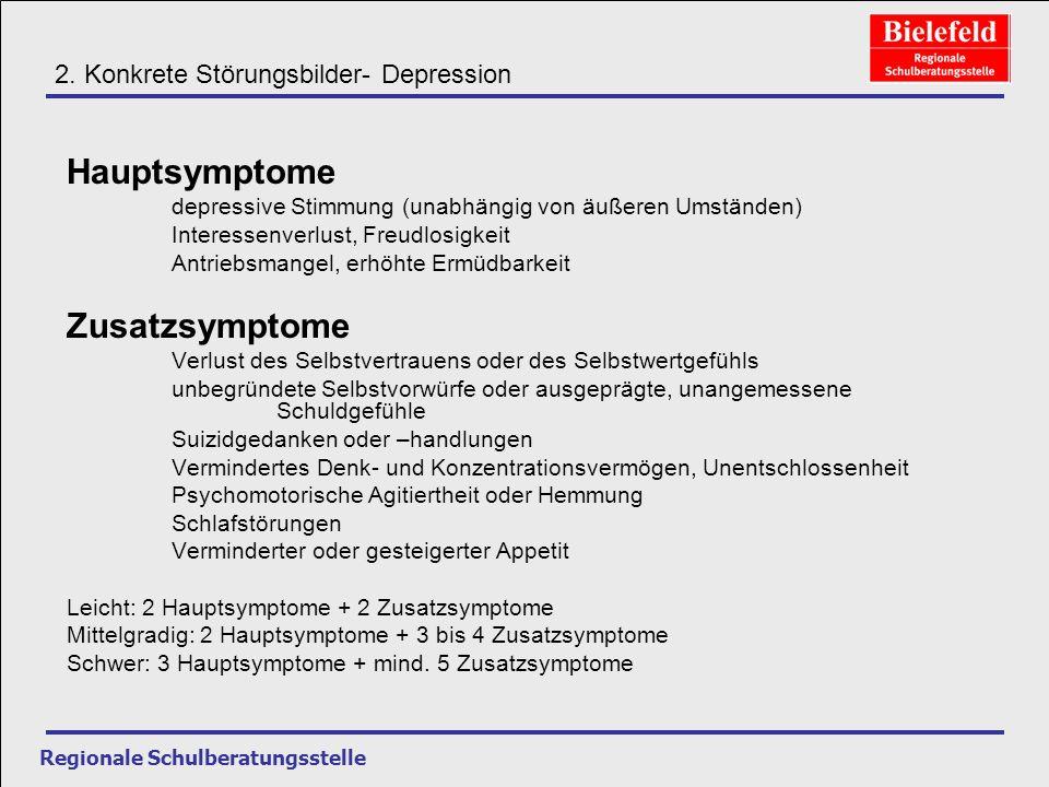 Hauptsymptome Zusatzsymptome 2. Konkrete Störungsbilder- Depression