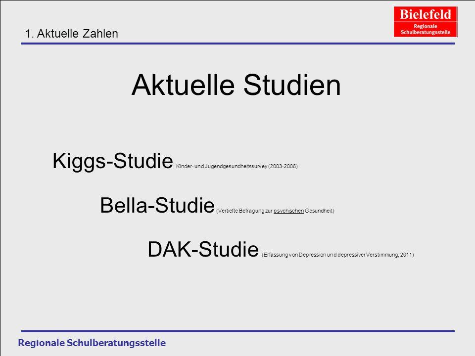 1. Aktuelle Zahlen Aktuelle Studien.