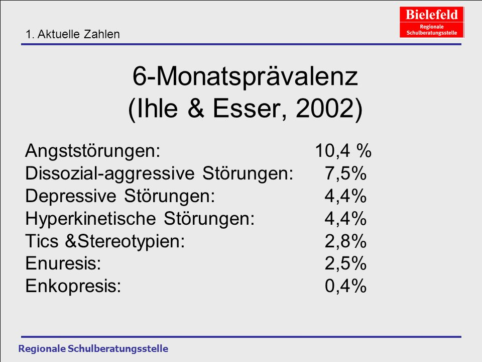 6-Monatsprävalenz (Ihle & Esser, 2002)