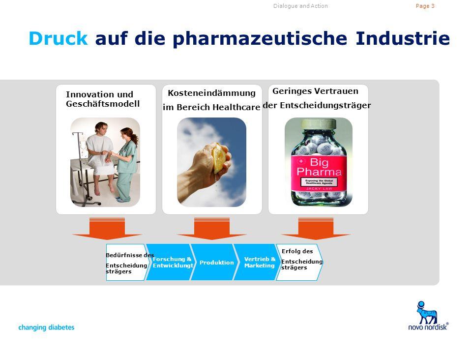 Druck auf die pharmazeutische Industrie