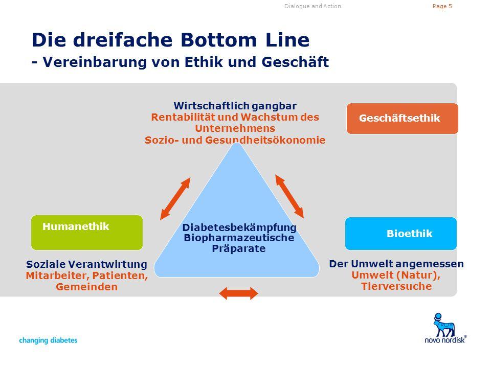 Die dreifache Bottom Line - Vereinbarung von Ethik und Geschäft
