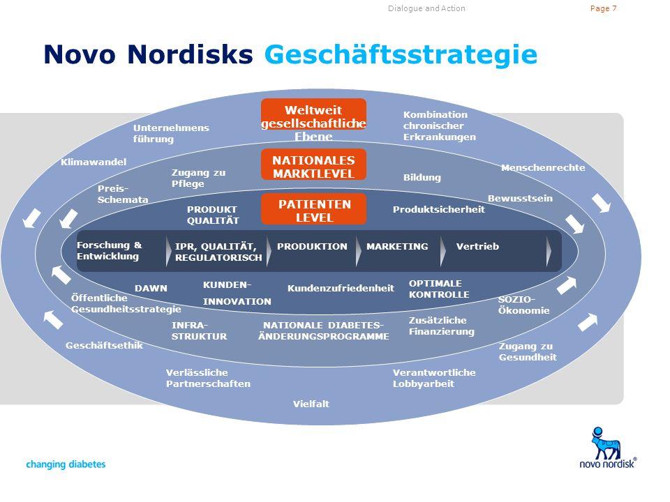 Novo Nordisks Geschäftsstrategie