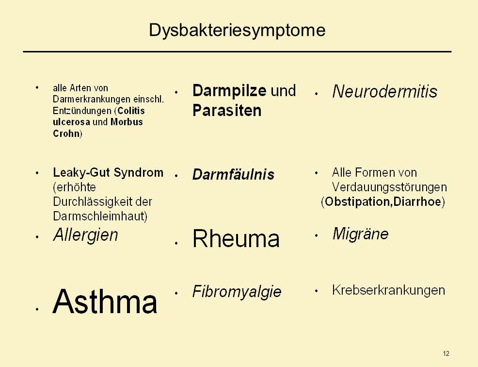 Dysbakteriesymptome