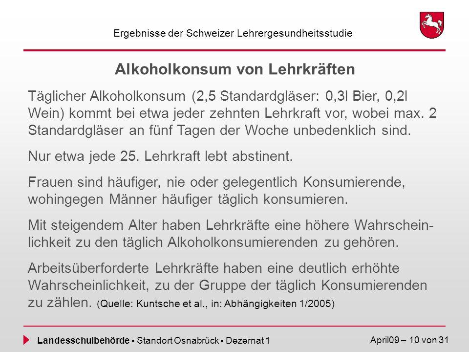 Alkoholkonsum von Lehrkräften