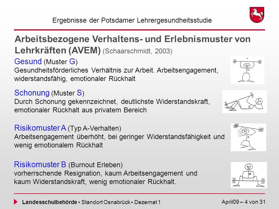Ergebnisse der Potsdamer Lehrergesundheitsstudie