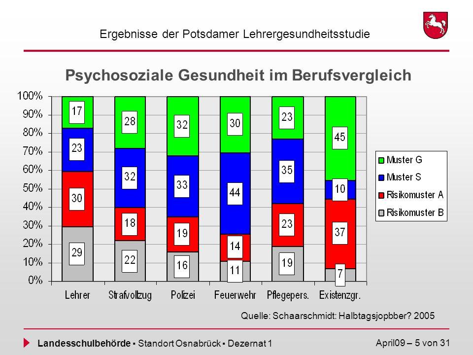 Psychosoziale Gesundheit im Berufsvergleich
