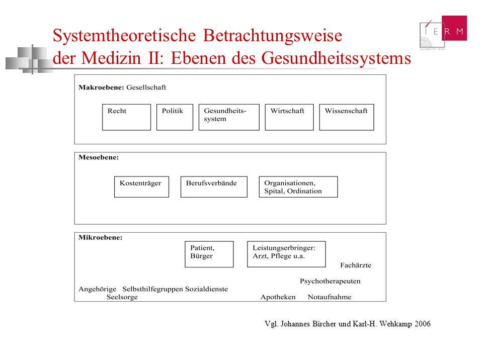 Systemtheoretische Betrachtungsweise der Medizin II: Ebenen des Gesundheitssystems