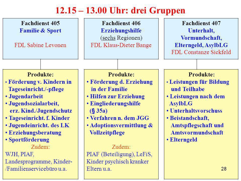 12.15 – 13.00 Uhr: drei Gruppen Fachdienst 405 Familie & Sport