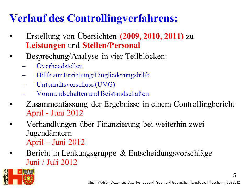 Verlauf des Controllingverfahrens: