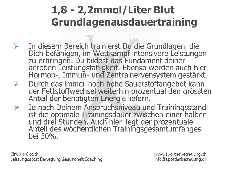 1,8 - 2,2mmol/Liter Blut Grundlagenausdauertraining
