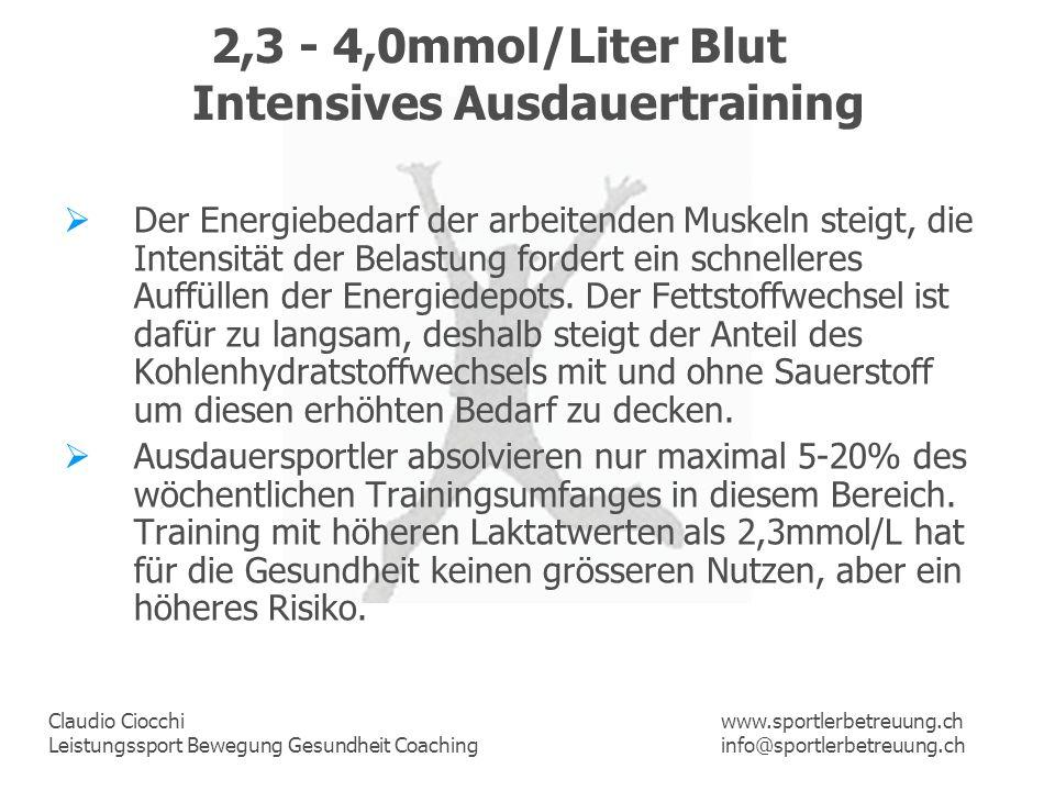 2,3 - 4,0mmol/Liter Blut Intensives Ausdauertraining