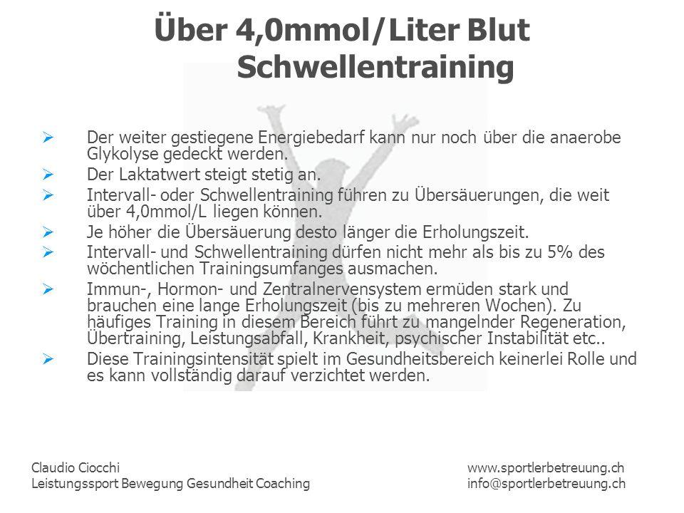 Über 4,0mmol/Liter Blut Schwellentraining