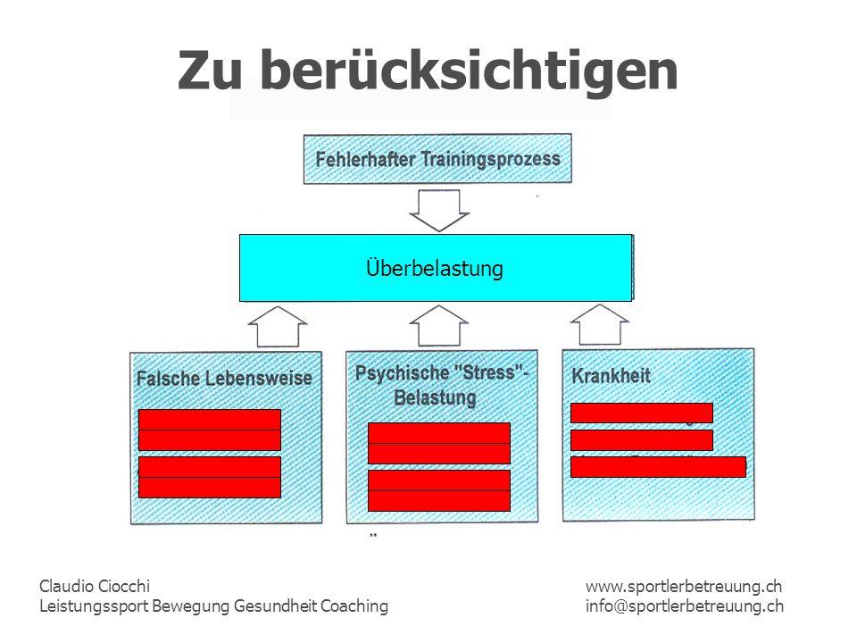 Zu berücksichtigen Überbelastung www.sportlerbetreuung.ch