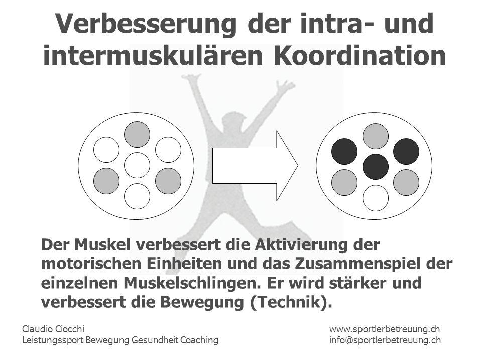 Verbesserung der intra- und intermuskulären Koordination