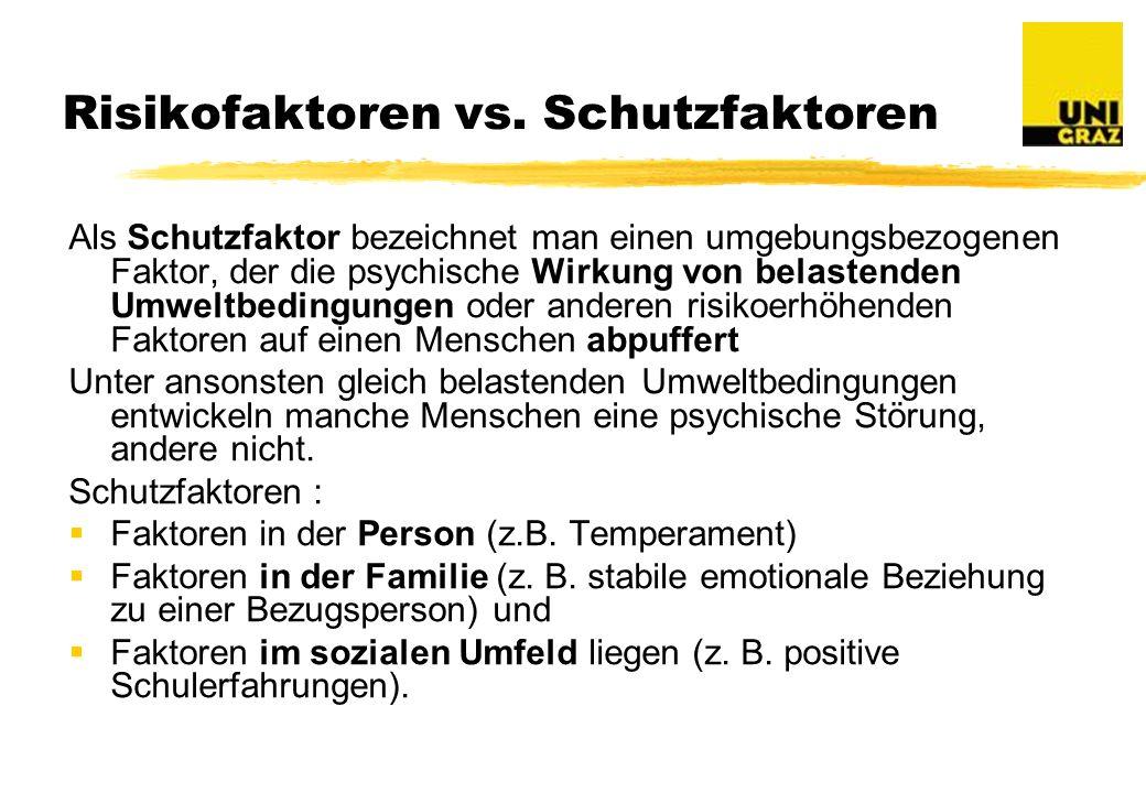 Risikofaktoren vs. Schutzfaktoren