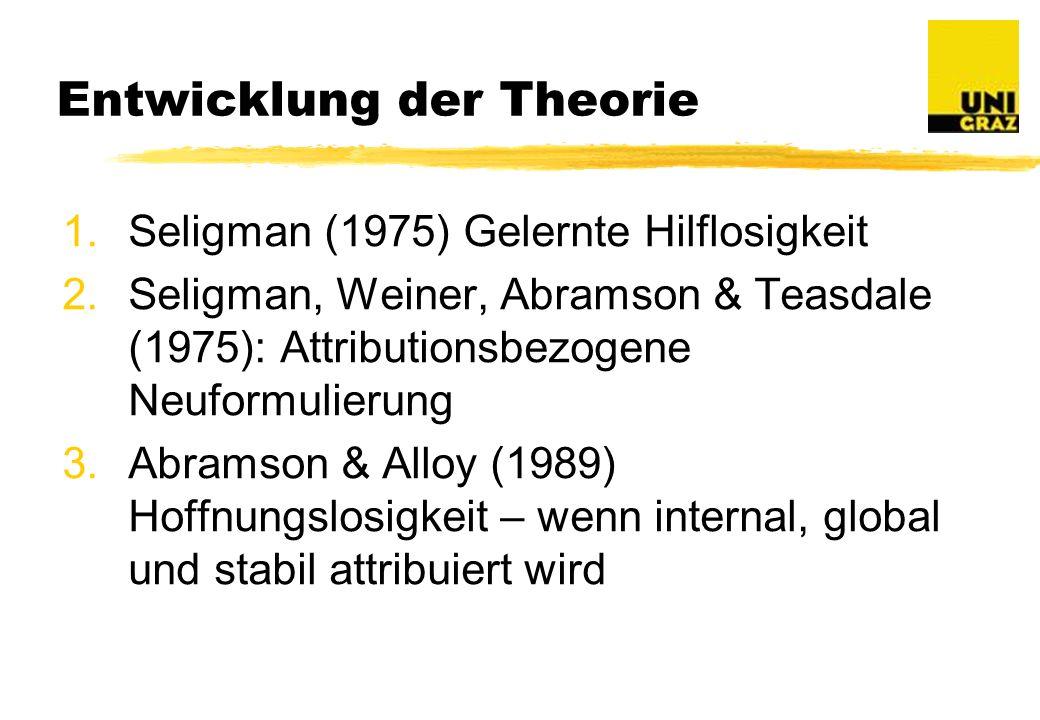 Entwicklung der Theorie