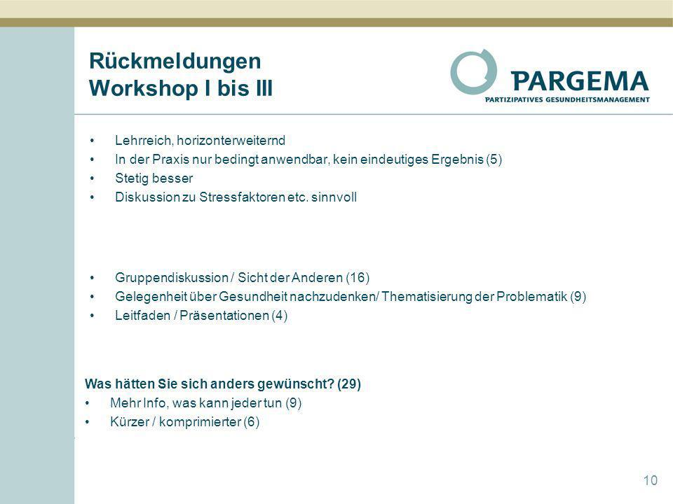 Rückmeldungen Workshop I bis III