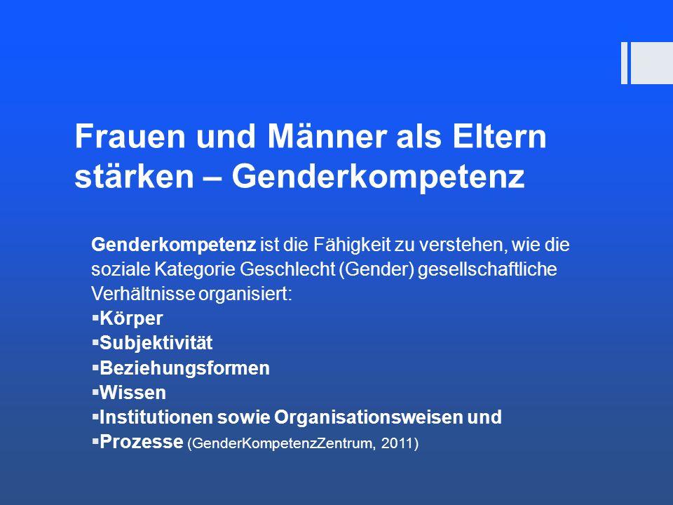 Frauen und Männer als Eltern stärken – Genderkompetenz