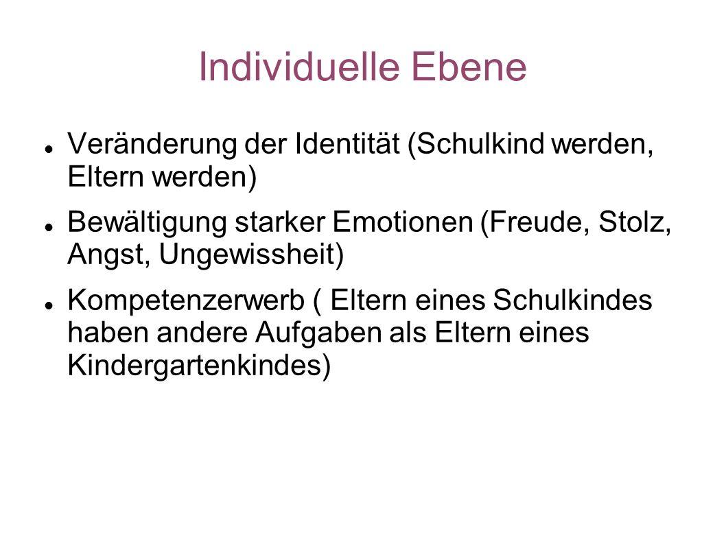 Individuelle Ebene Veränderung der Identität (Schulkind werden, Eltern werden)