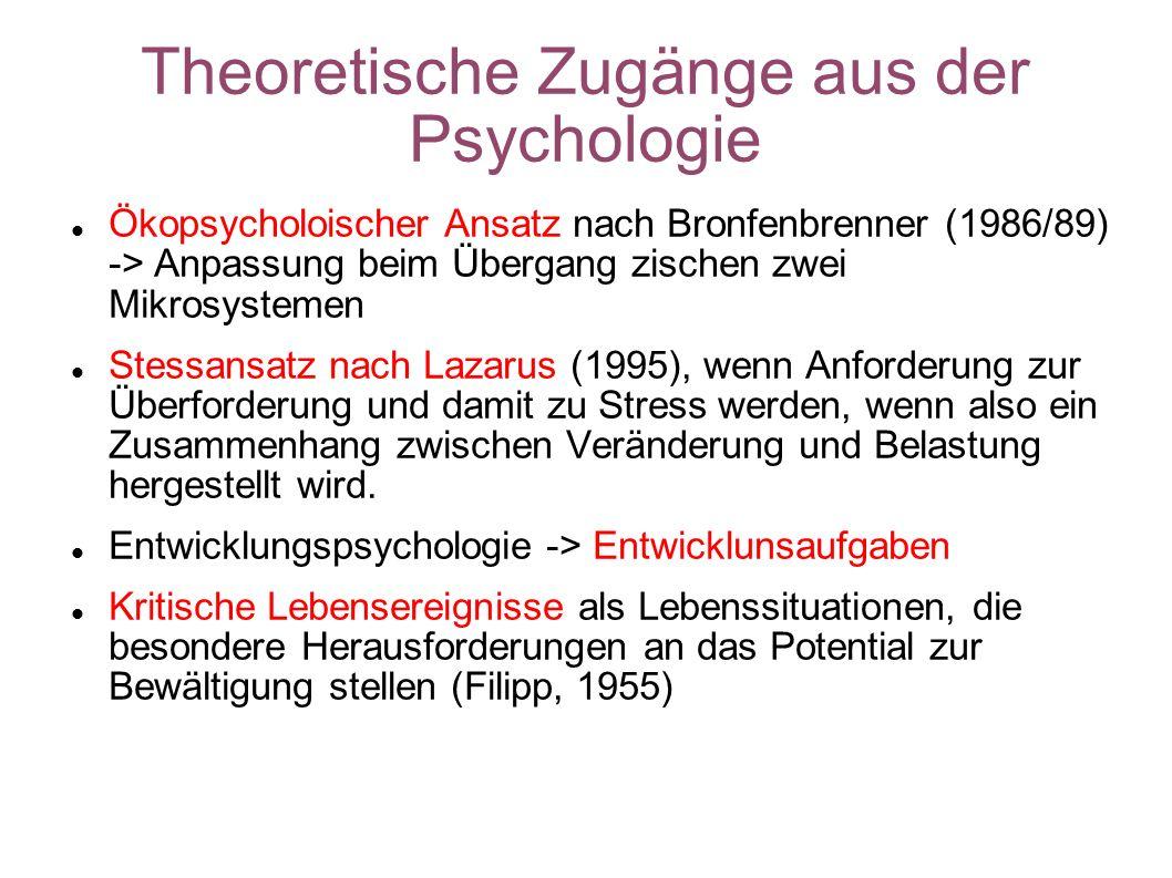 Theoretische Zugänge aus der Psychologie