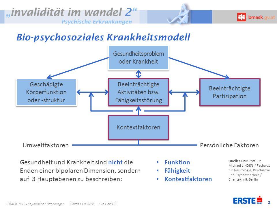 Bio-psychosoziales Krankheitsmodell