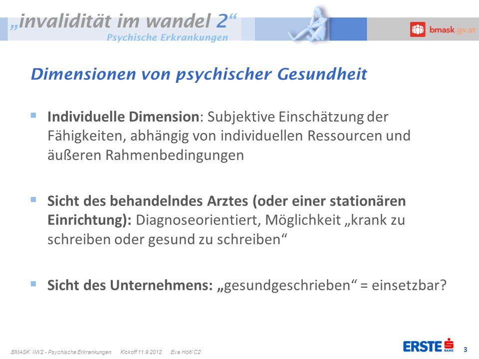 Dimensionen von psychischer Gesundheit