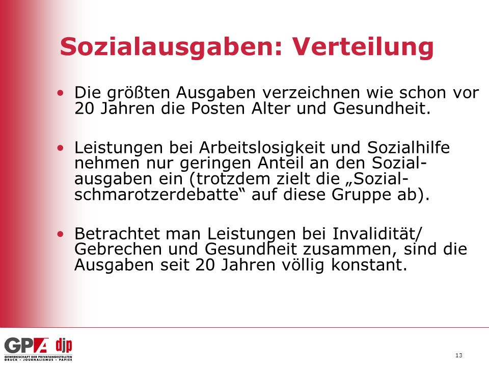 Sozialausgaben: Verteilung