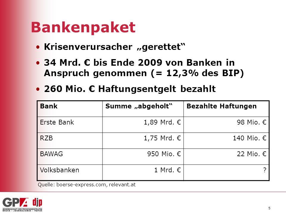 "Bankenpaket Krisenverursacher ""gerettet"