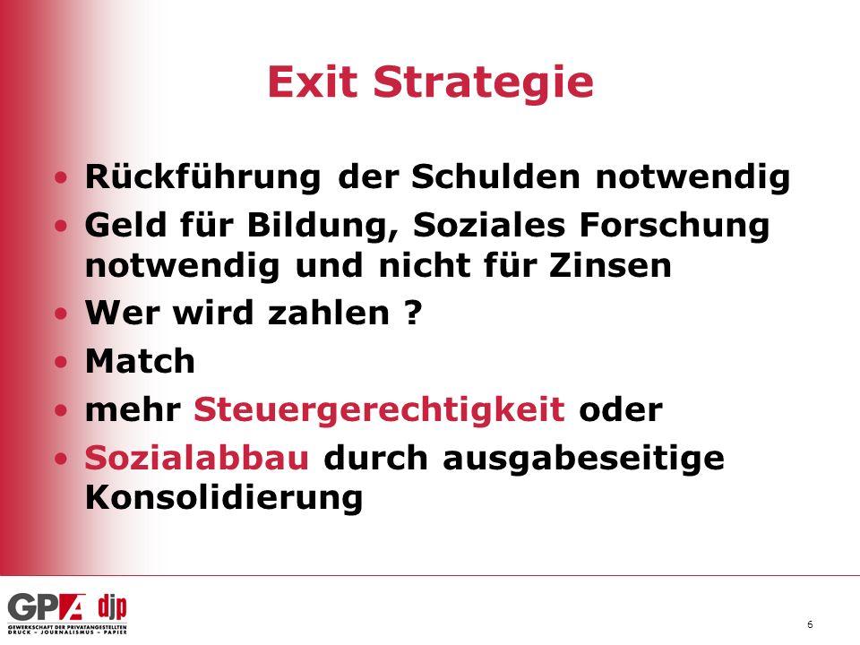 Exit Strategie Rückführung der Schulden notwendig
