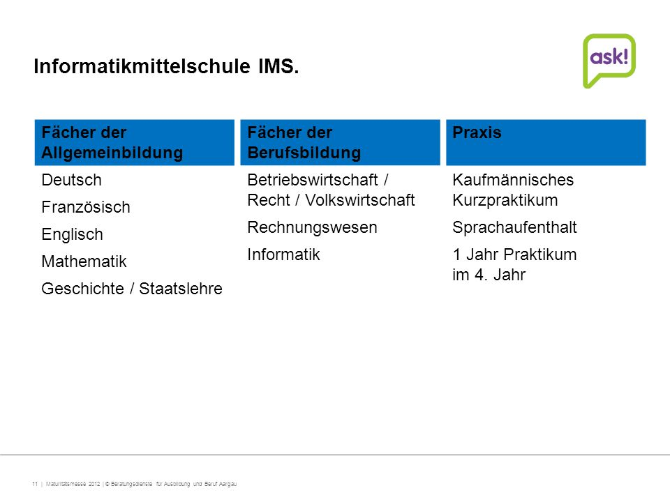 Informatikmittelschule IMS.