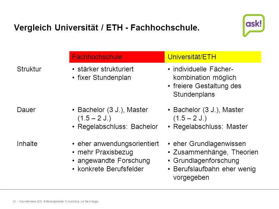 Vergleich Universität / ETH - Fachhochschule.