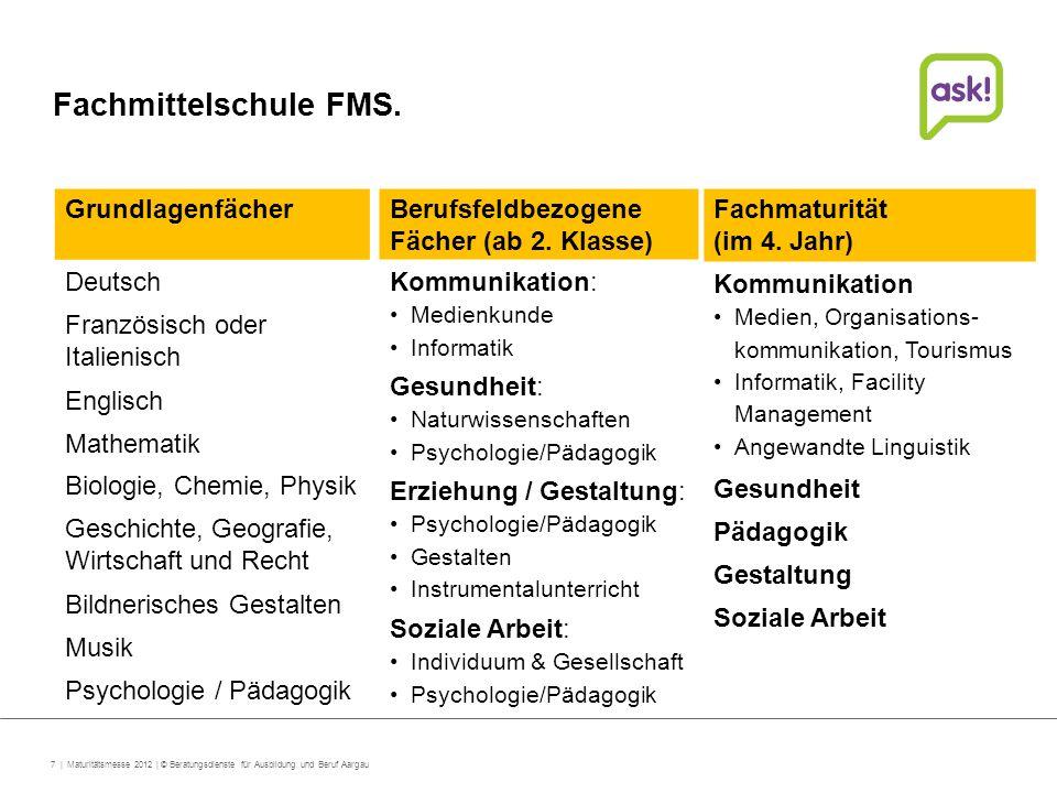 Fachmittelschule FMS. Grundlagenfächer Deutsch