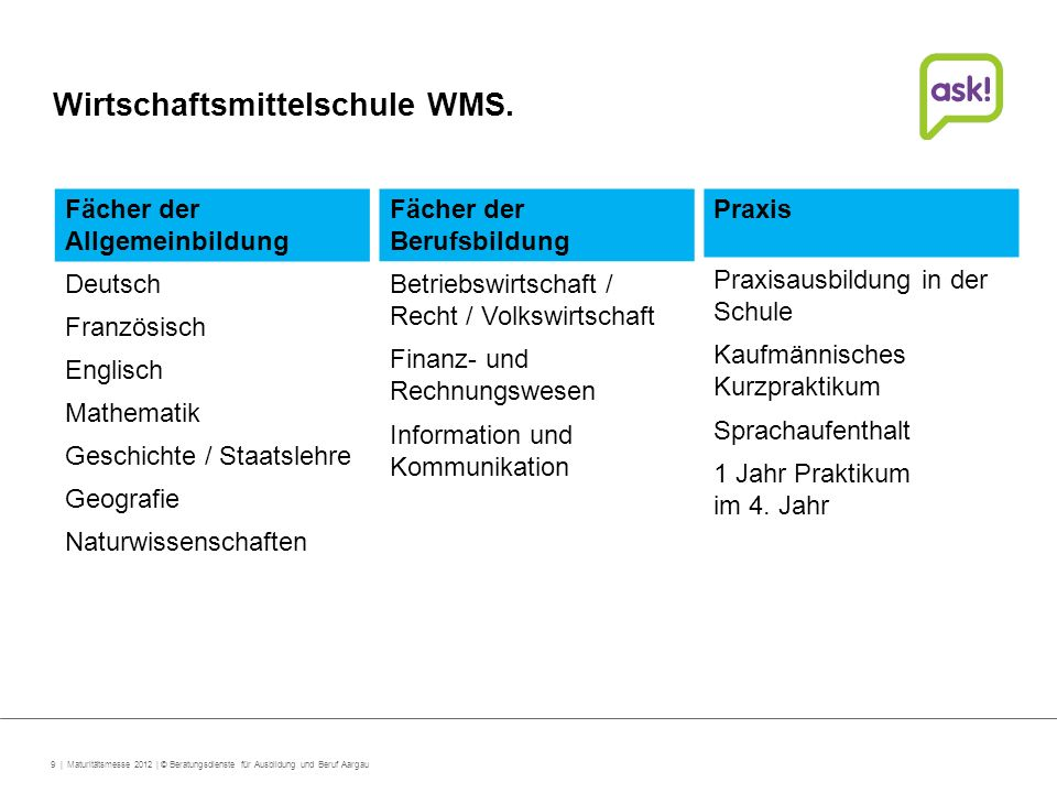 Wirtschaftsmittelschule WMS.