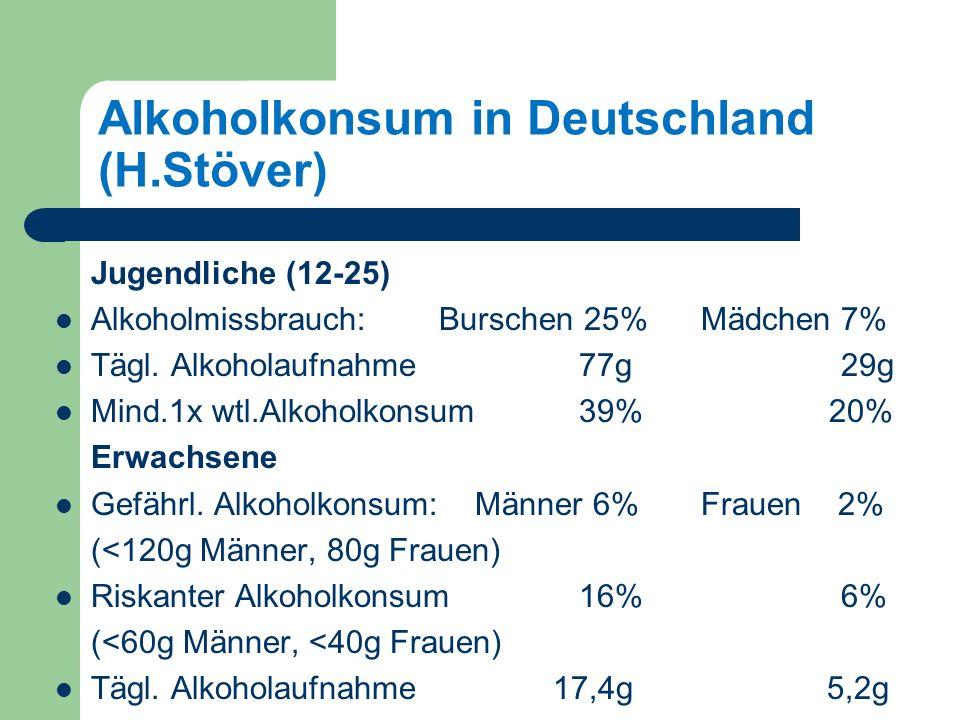 Alkoholkonsum in Deutschland (H.Stöver)