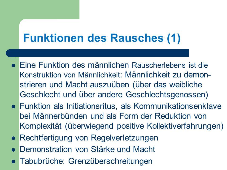 Funktionen des Rausches (1)