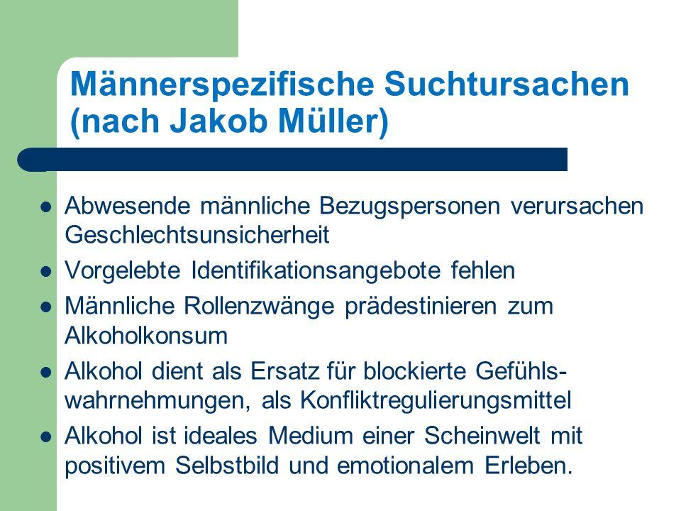 Männerspezifische Suchtursachen (nach Jakob Müller)