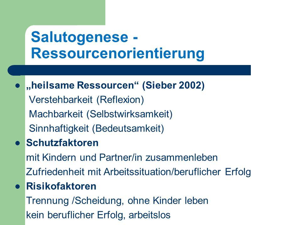 Salutogenese -Ressourcenorientierung