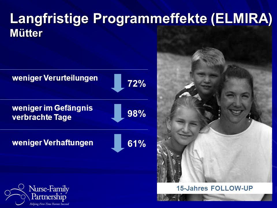 Langfristige Programmeffekte (ELMIRA) Mütter