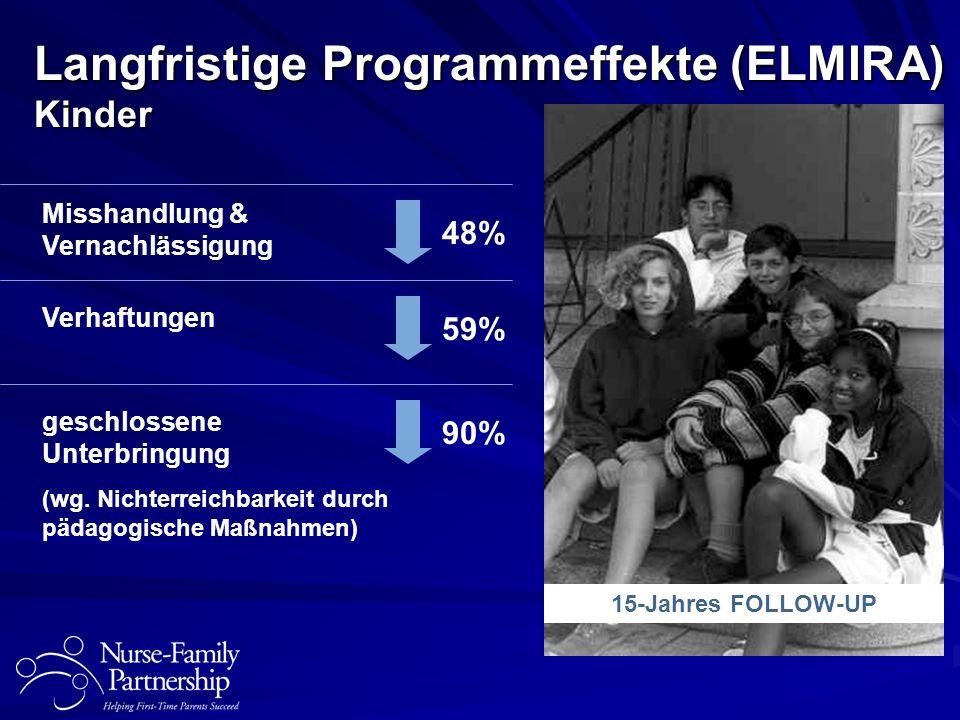 Langfristige Programmeffekte (ELMIRA) Kinder