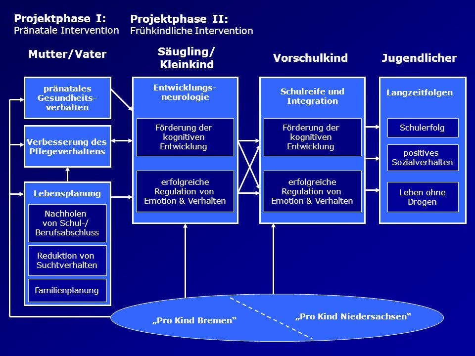 """Pro Kind Niedersachsen"