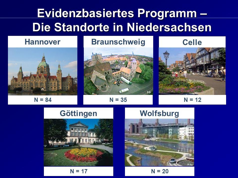 Evidenzbasiertes Programm – Die Standorte in Niedersachsen