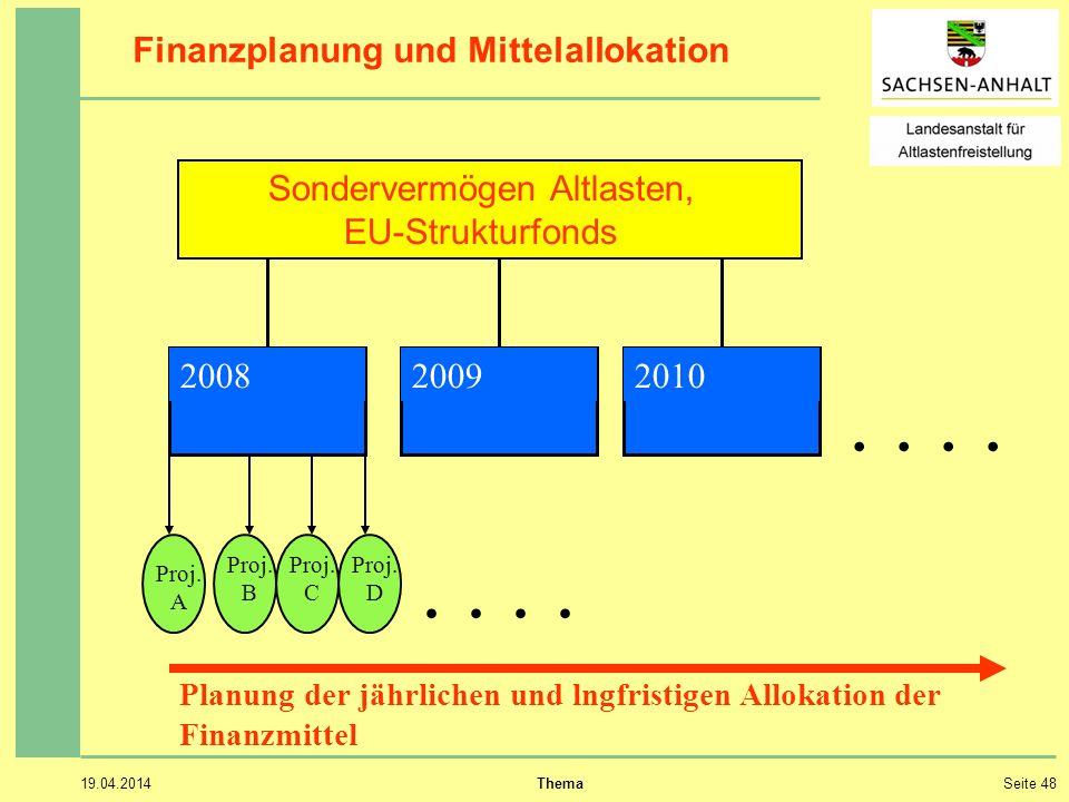 Sondervermögen Altlasten, EU-Strukturfonds