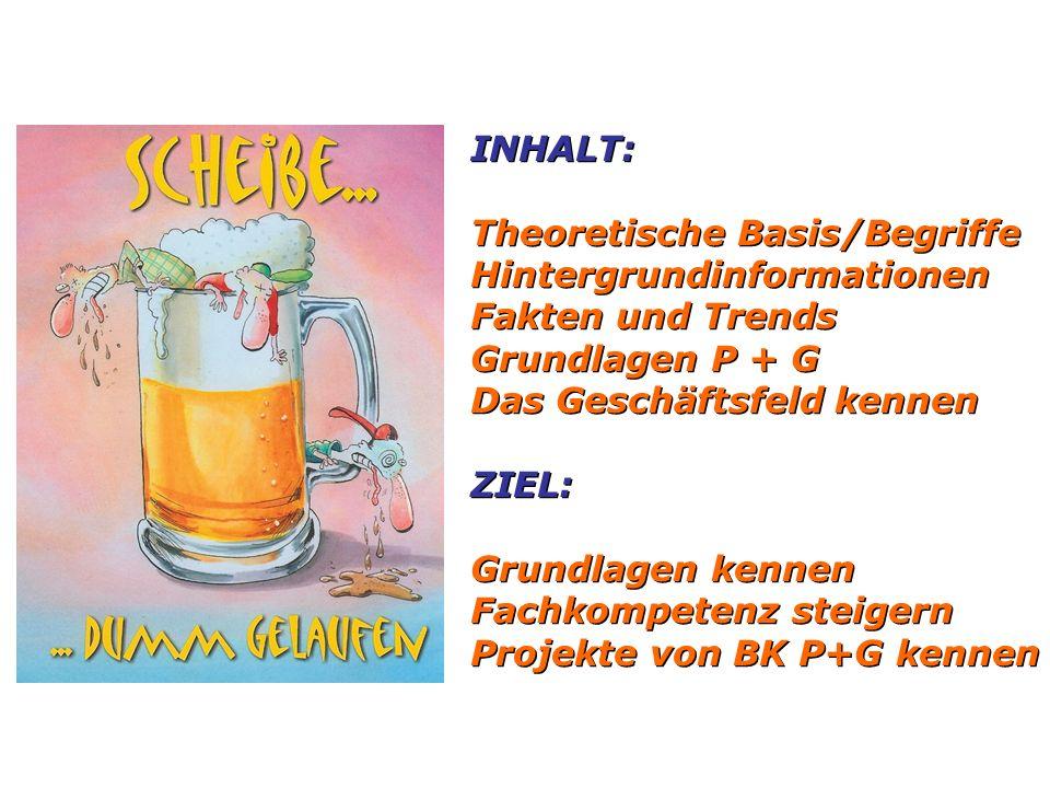 INHALT: Theoretische Basis/Begriffe. Hintergrundinformationen. Fakten und Trends. Grundlagen P + G.