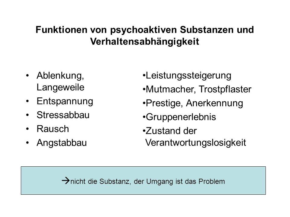 Funktionen von psychoaktiven Substanzen und Verhaltensabhängigkeit