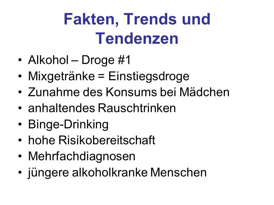 Fakten, Trends und Tendenzen