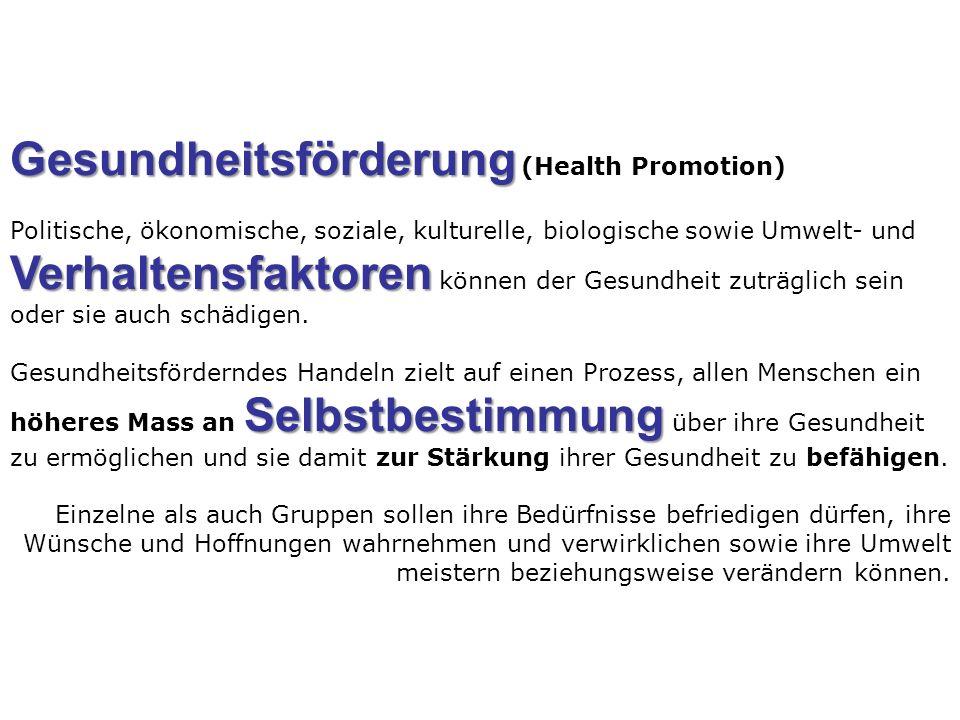 Gesundheitsförderung (Health Promotion) Politische, ökonomische, soziale, kulturelle, biologische sowie Umwelt- und Verhaltensfaktoren können der Gesundheit zuträglich sein oder sie auch schädigen.