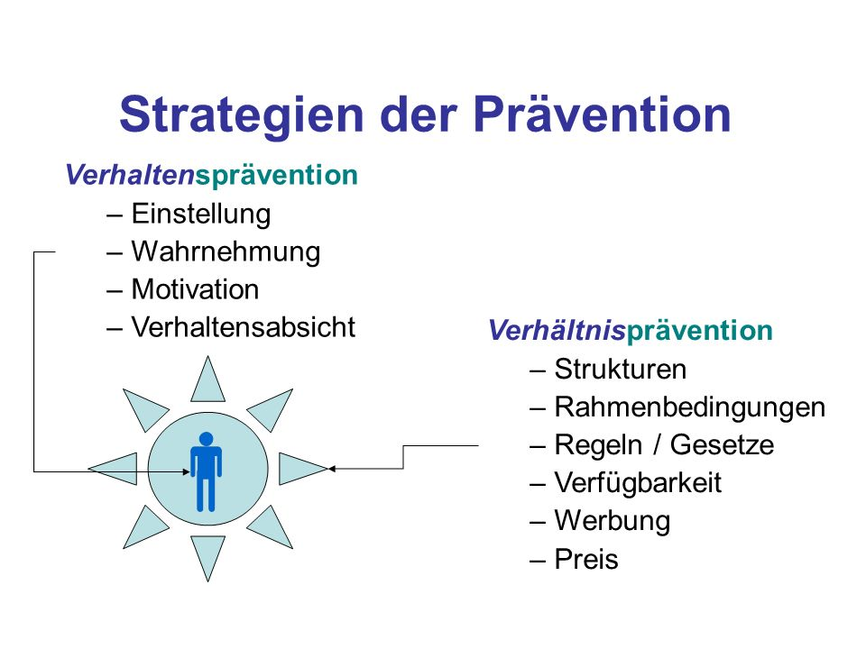 Strategien der Prävention
