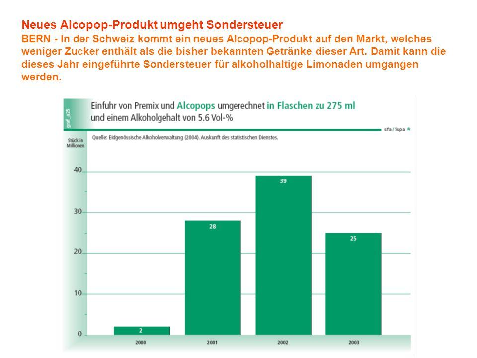 Neues Alcopop-Produkt umgeht Sondersteuer