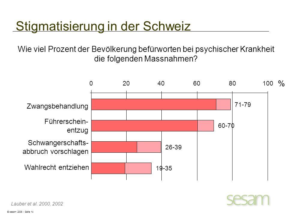 Stigmatisierung in der Schweiz